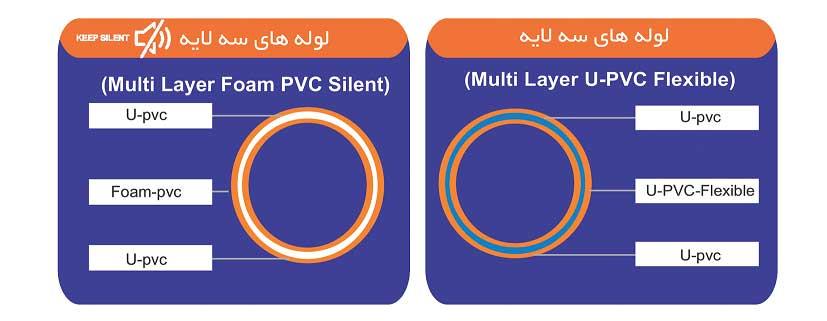 تفاوت لوله سه لایه با لوله سه لایه سایلنت